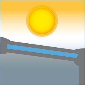 Protection contre le soleil de la pergola polycarbonate ou thermotop Gaïa en aluminium