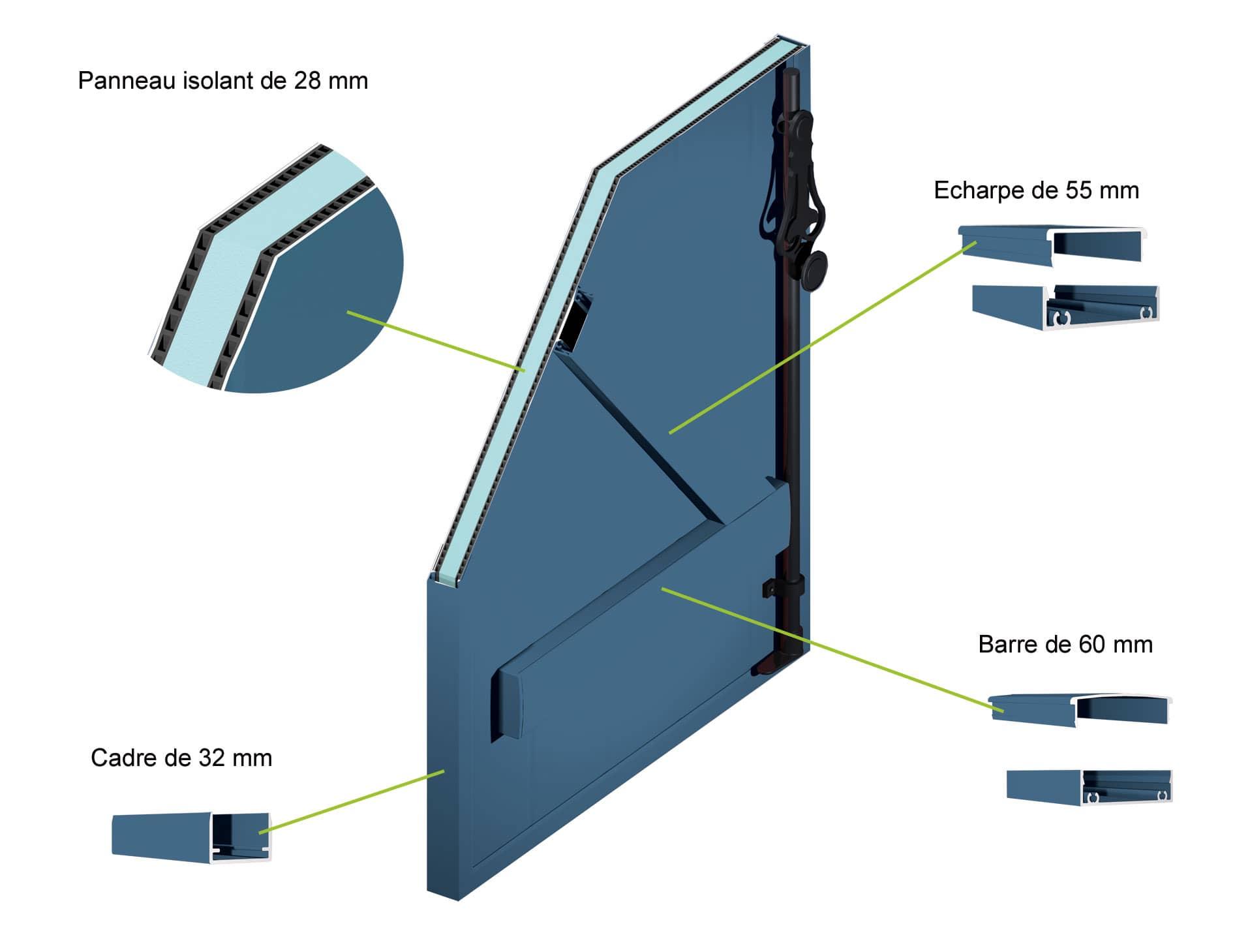 Détails panneau isolant volet battant isolé